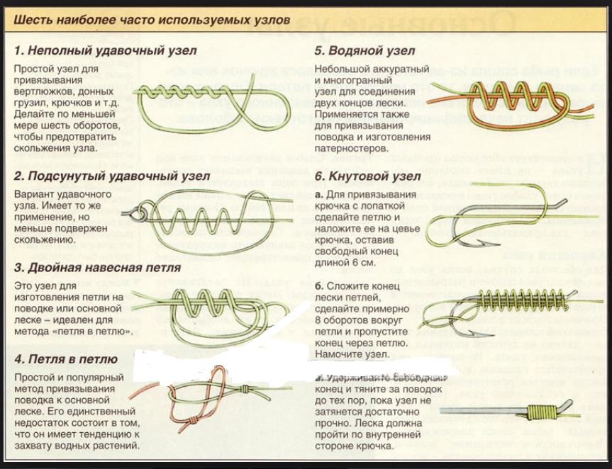 Вязание рыболовного крючка узлы 14